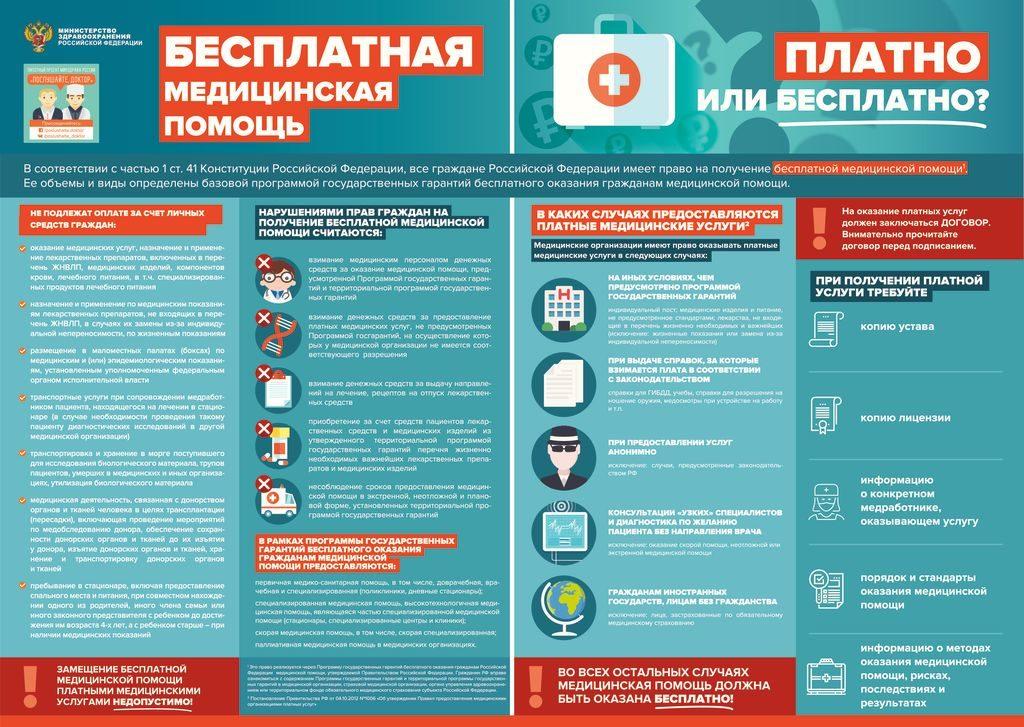 thumbnail of Платно-бесплатно
